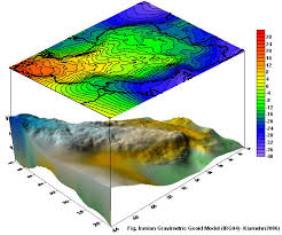 آموزش نرم افزار Geolab