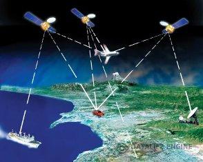 سیستم تعیین موقعیت ماهواره ای جهانی (GPS)