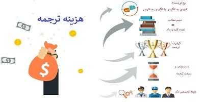 ترجمه تخصصی، حل تمرین و کدنویسی مرتبط با ژئودزی
